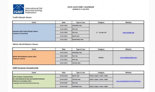 Calendario Coppa Del Mondo Sci 2020 2020.Ismf Skimountaineering World Cup 2019 2020